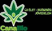 CanaBio.hu 2020